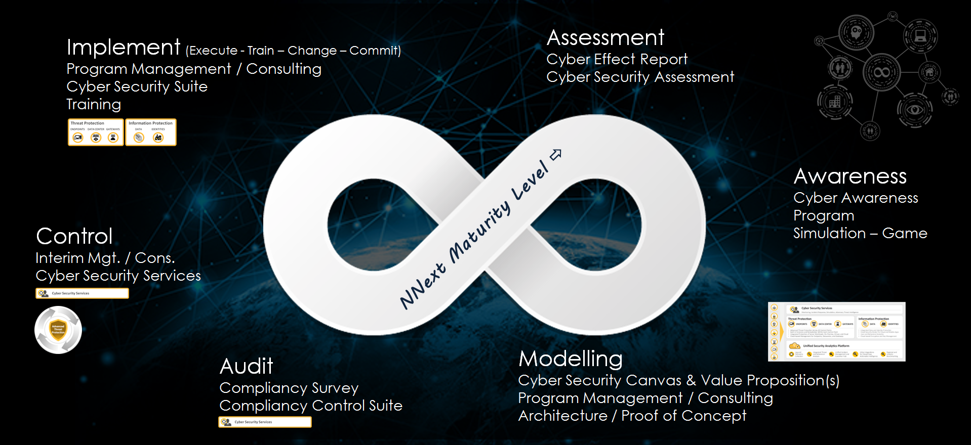 NNextSecure Lifecycle mgt